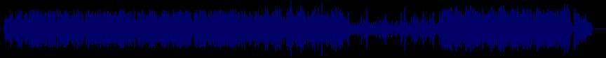 waveform of track #48261