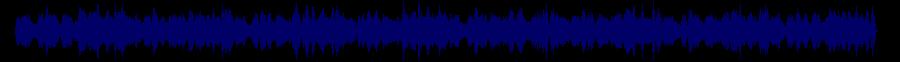 waveform of track #48267
