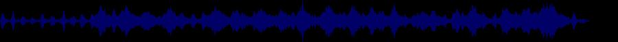 waveform of track #48324