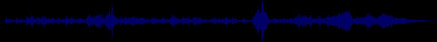 waveform of track #48370