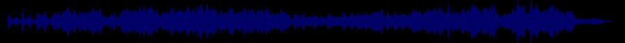 waveform of track #48411