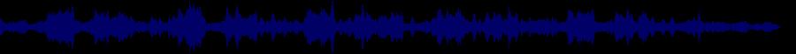 waveform of track #48418