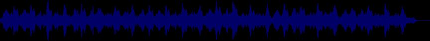 waveform of track #48421