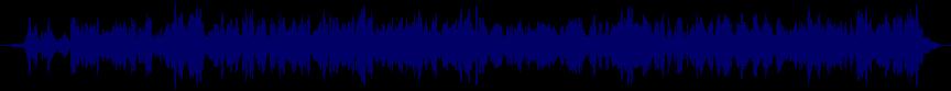 waveform of track #48504