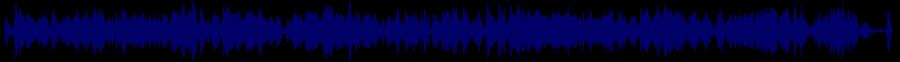 waveform of track #48505