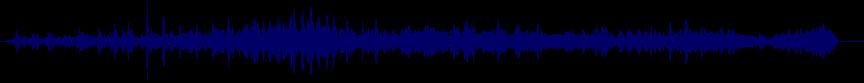 waveform of track #48620