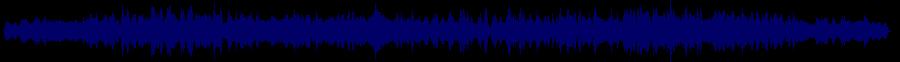 waveform of track #48641