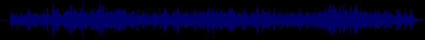 waveform of track #48676