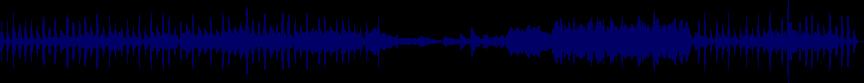 waveform of track #48688