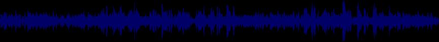 waveform of track #48693