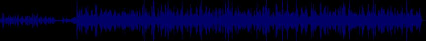 waveform of track #48707