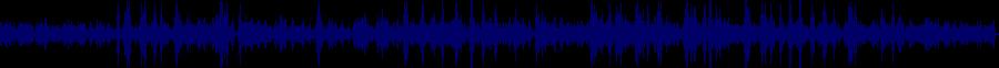 waveform of track #48739