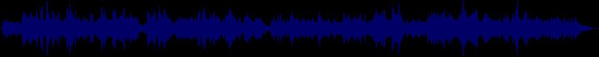 waveform of track #48743