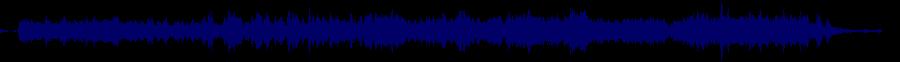 waveform of track #48783