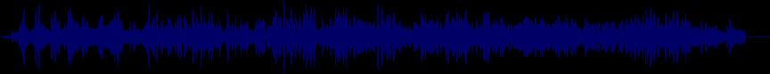 waveform of track #48788