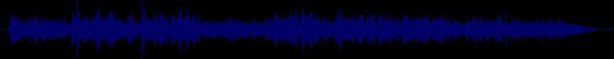 waveform of track #48806
