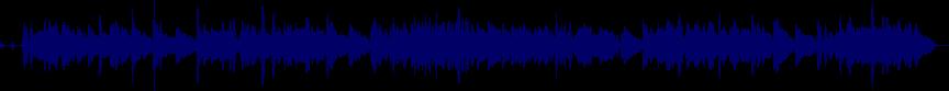 waveform of track #48943