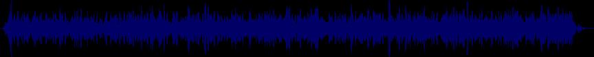 waveform of track #48975