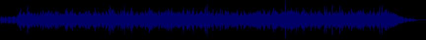 waveform of track #49028