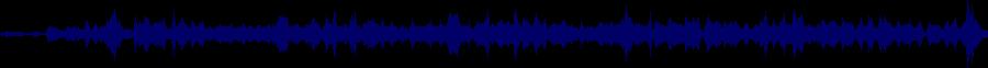 waveform of track #49070