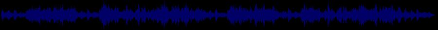 waveform of track #49076