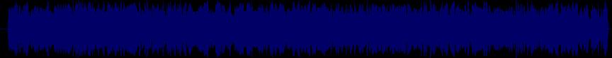 waveform of track #49116