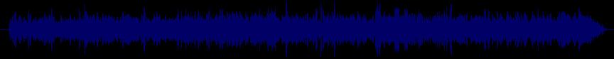 waveform of track #49122