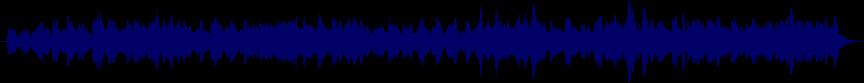 waveform of track #49125