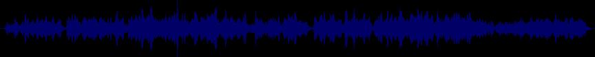 waveform of track #49158