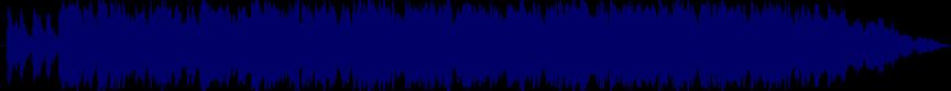 waveform of track #49198
