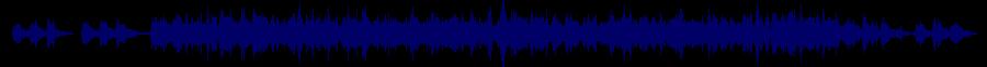 waveform of track #49200