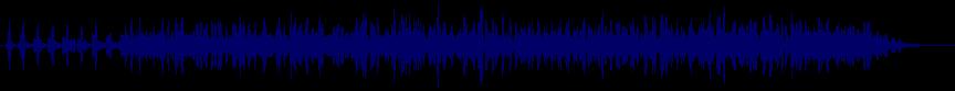 waveform of track #49338