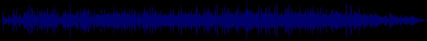 waveform of track #49354
