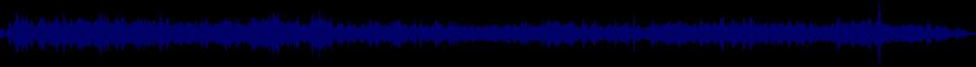 waveform of track #49359