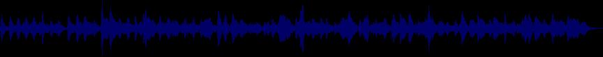 waveform of track #49498