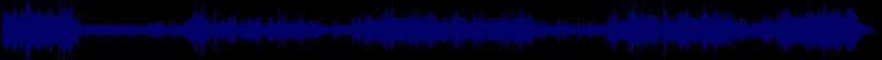 waveform of track #49505