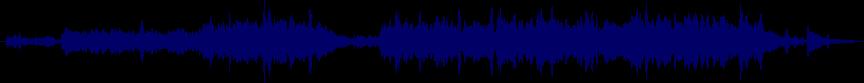 waveform of track #49521