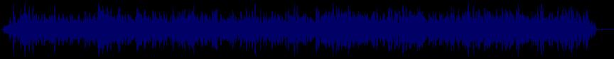 waveform of track #49537