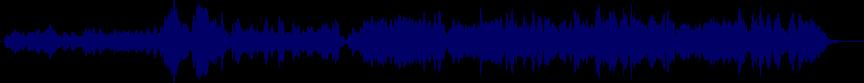 waveform of track #49564