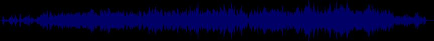 waveform of track #49581