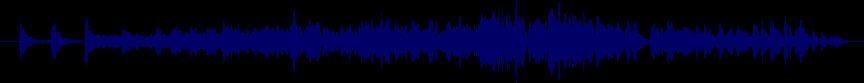 waveform of track #49953