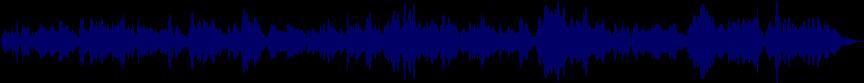 waveform of track #49968