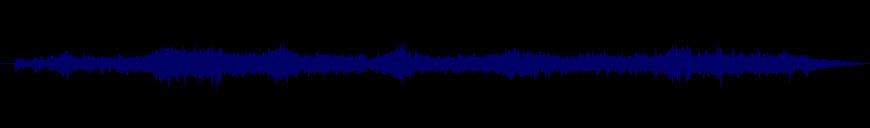 waveform of track #50020