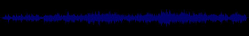 waveform of track #50110