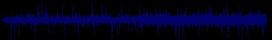 waveform of track #50139