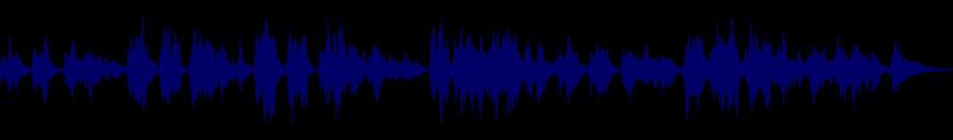 waveform of track #50154