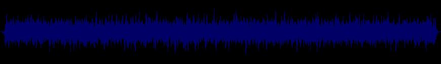 waveform of track #50180