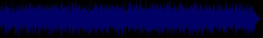 waveform of track #50182