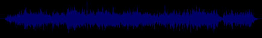 waveform of track #50224
