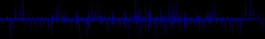 waveform of track #50227